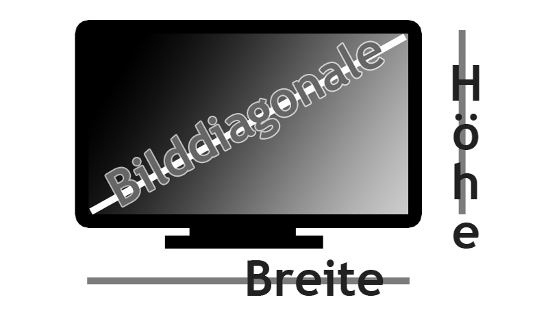 was sind die seitenverh ltnisse 4 3 16 9 oder 21 9 fernseher test 2016. Black Bedroom Furniture Sets. Home Design Ideas
