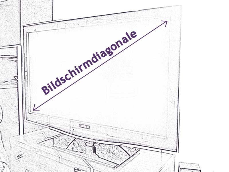 Bildschirmdiagonale Berechnen
