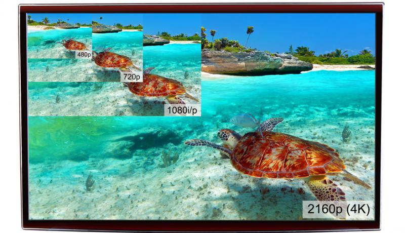 Fernseher Auflösung (4k, Ultra HD, HDTV)